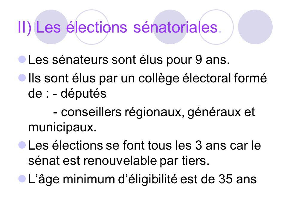 I) Le rôle du sénat: Vote les lois et le budget de lEtat.