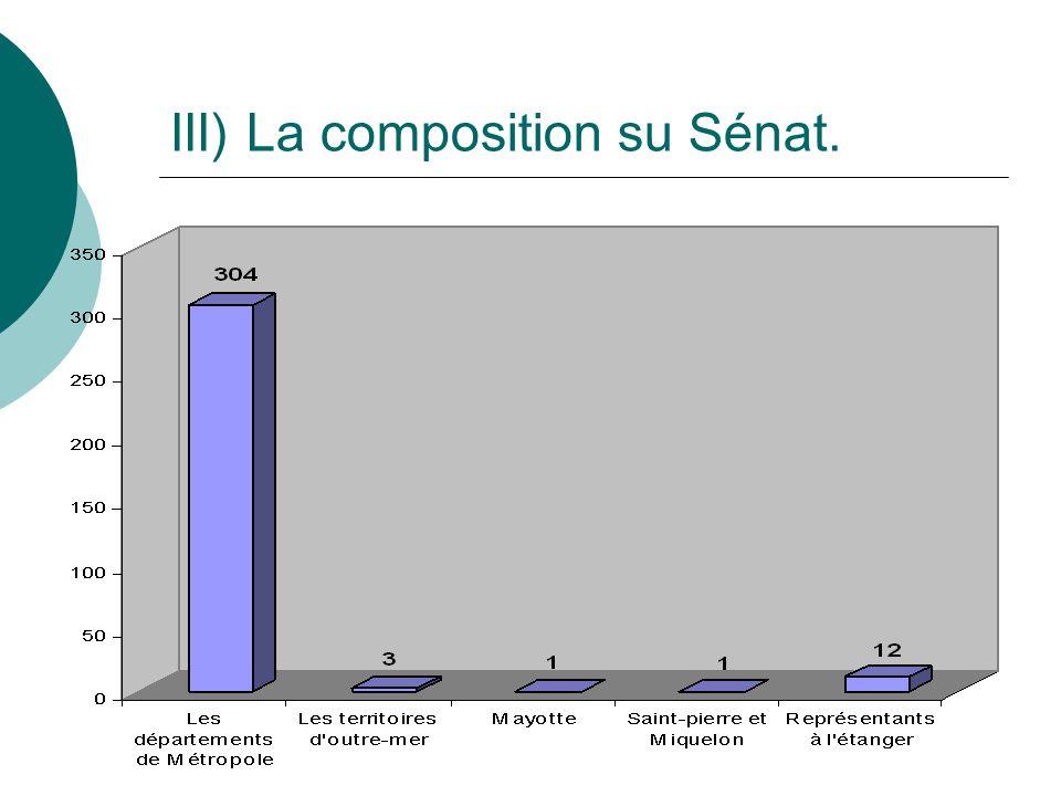 II) Les élections sénatoriales. Les sénateurs sont élus pour 9 ans.