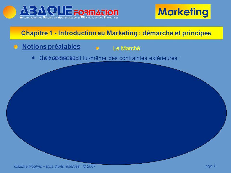 Marketing Maxime Moulins – tous droits réservés - © 2007 - page 4 - Chapitre 1 - Introduction au Marketing : démarche et principes Notions préalables Il se compose : Le Marché Ce marché subit lui-même des contraintes extérieures :