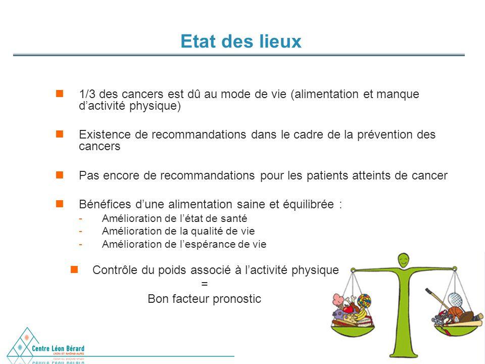 Etat des lieux 1/3 des cancers est dû au mode de vie (alimentation et manque dactivité physique) Existence de recommandations dans le cadre de la prév