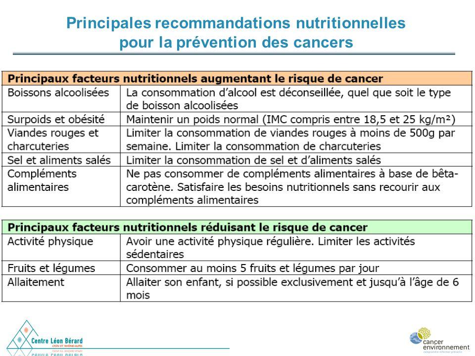 Principales recommandations nutritionnelles pour la prévention des cancers