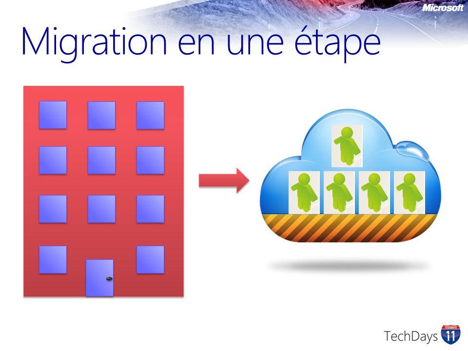 12 Migration en une étape