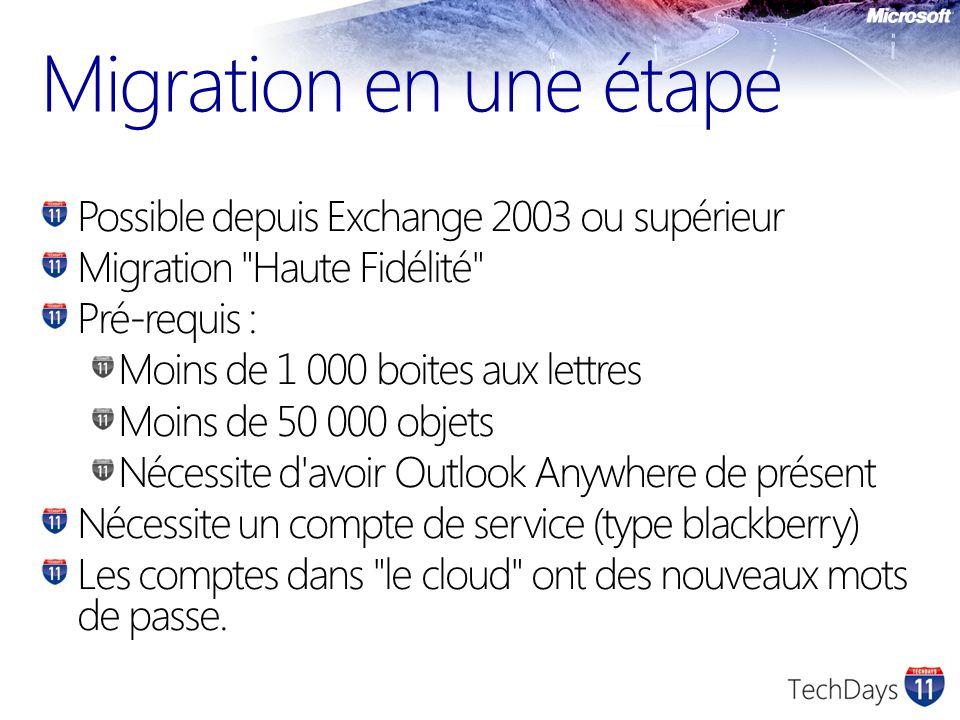 Possible depuis Exchange 2003 ou supérieur Migration