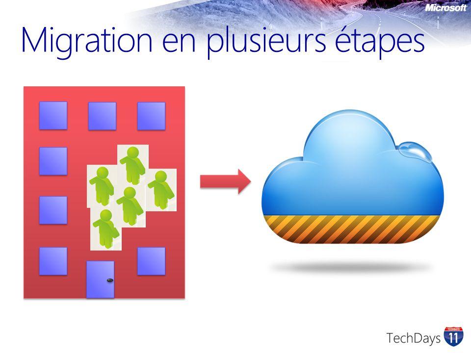 Migration en plusieurs étapes 17