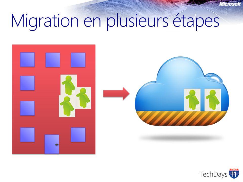 Migration en plusieurs étapes 18