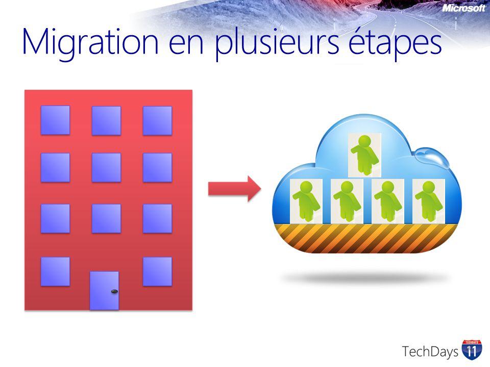 Migration en plusieurs étapes 20