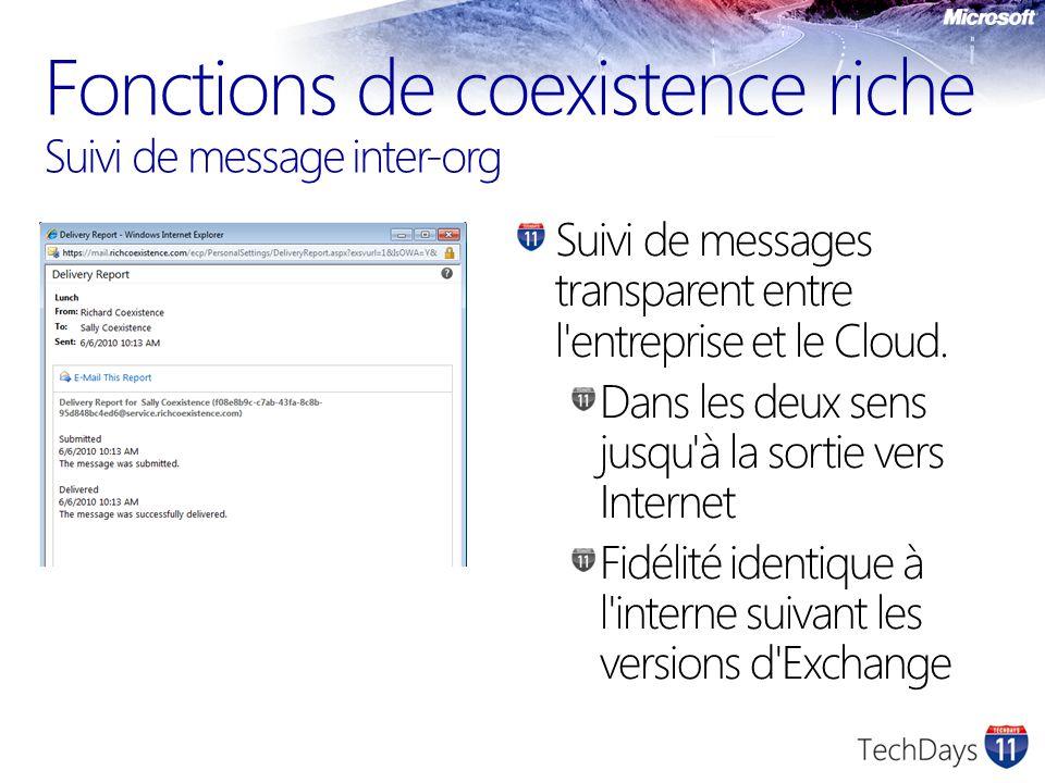 Fonctions de coexistence riche Suivi de message inter-org Suivi de messages transparent entre l'entreprise et le Cloud. Dans les deux sens jusqu'à la