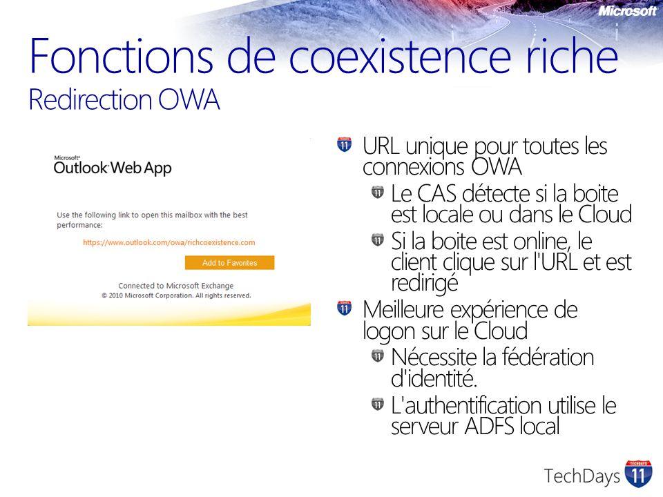 Fonctions de coexistence riche Redirection OWA URL unique pour toutes les connexions OWA Le CAS détecte si la boite est locale ou dans le Cloud Si la boite est online, le client clique sur l URL et est redirigé Meilleure expérience de logon sur le Cloud Nécessite la fédération d identité.