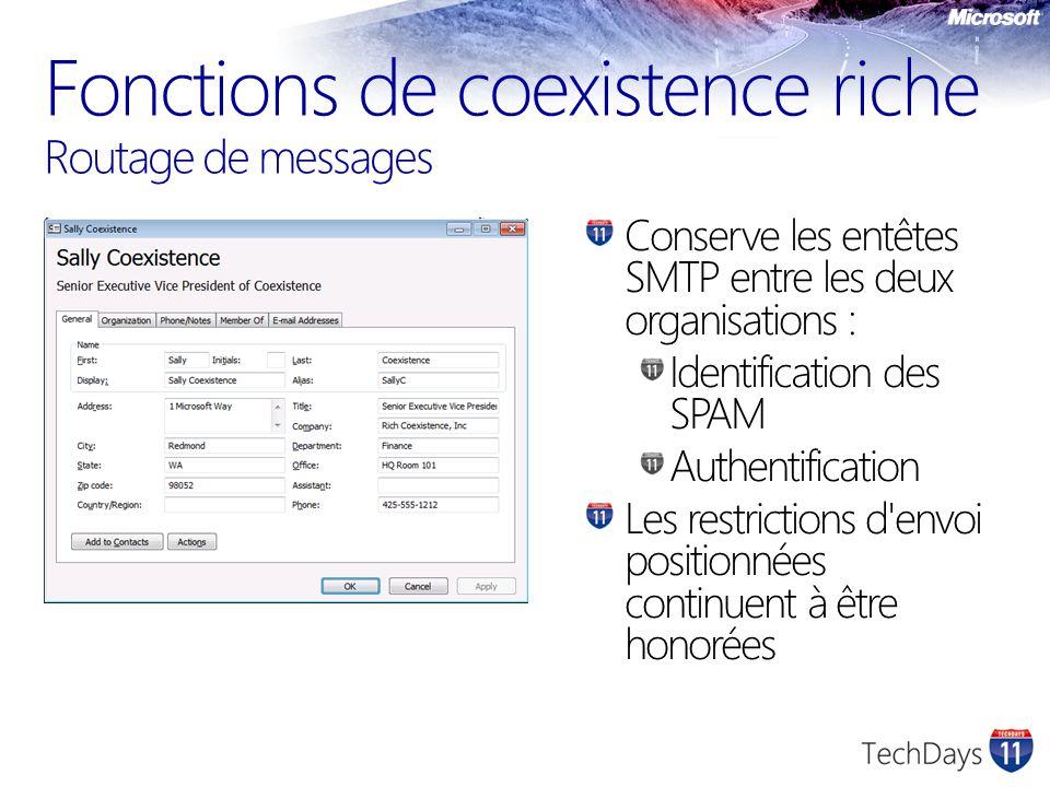 Fonctions de coexistence riche Routage de messages Conserve les entêtes SMTP entre les deux organisations : Identification des SPAM Authentification Les restrictions d envoi positionnées continuent à être honorées