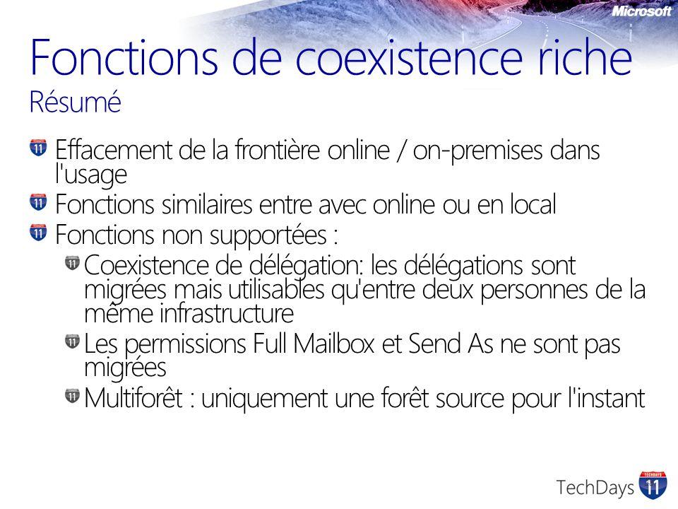 Fonctions de coexistence riche Résumé Effacement de la frontière online / on-premises dans l'usage Fonctions similaires entre avec online ou en local
