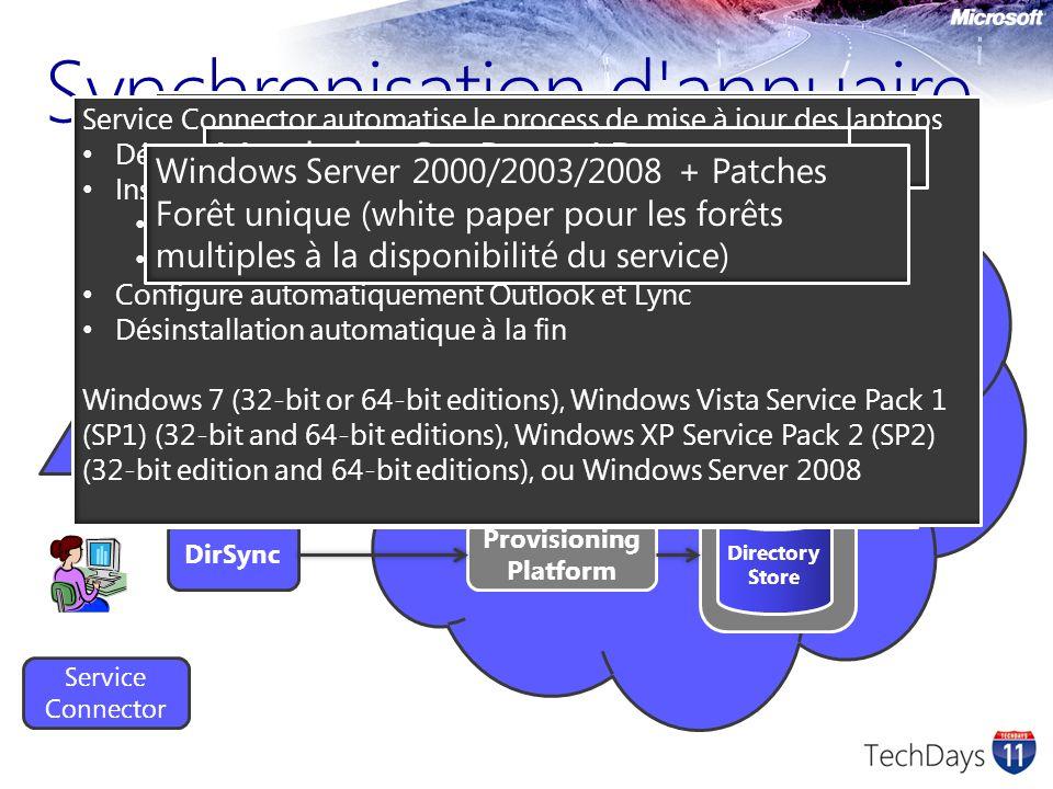 Synchronisation d'annuaire AD DirSync Provisioning Platform Service Connector Identity Platform Directory Store Authentication Platform IdP Windows 7,
