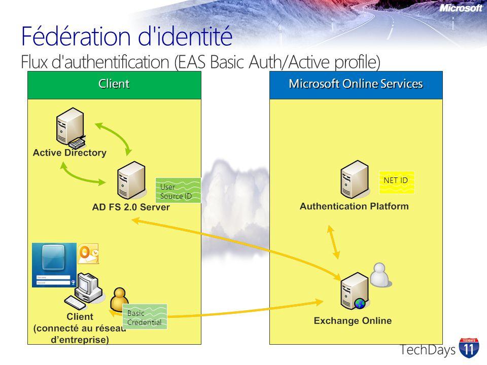 Fédération d identité Flux d authentification (EAS Basic Auth/Active profile) Client Microsoft Online Services Basic Credential User Source ID NET ID