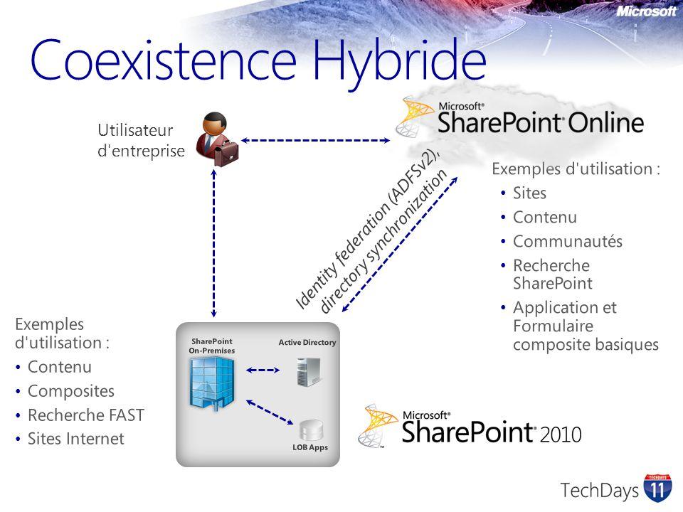Coexistence Hybride Exemples d utilisation : Contenu Composites Recherche FAST Sites Internet Exemples d utilisation : Sites Contenu Communautés Recherche SharePoint Application et Formulaire composite basiques Utilisateur d entreprise