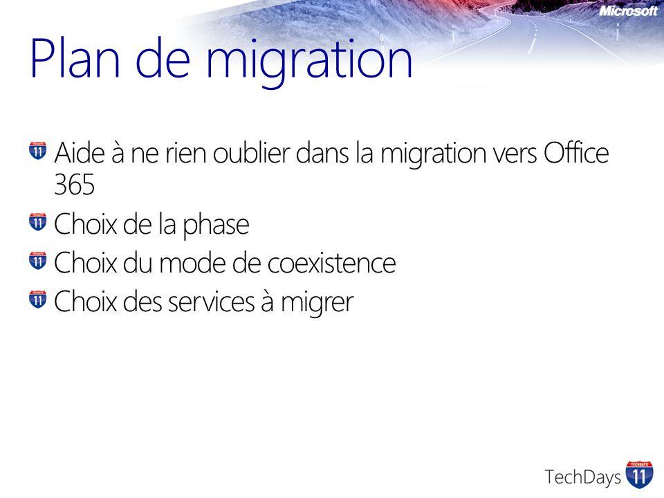 Aide à ne rien oublier dans la migration vers Office 365 Choix de la phase Choix du mode de coexistence Choix des services à migrer Plan de migration