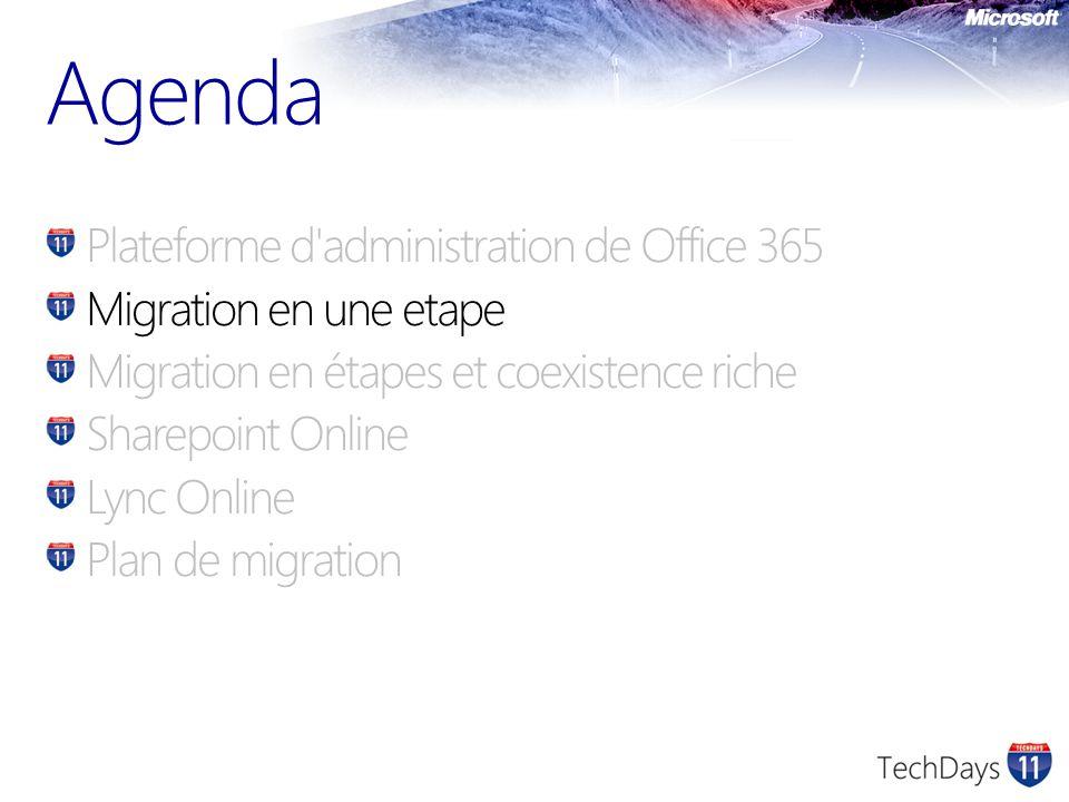 Plateforme d'administration de Office 365 Migration en une etape Migration en étapes et coexistence riche Sharepoint Online Lync Online Plan de migrat