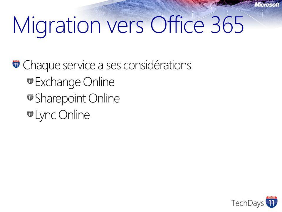 Office 365 s administre comme une solution on- premises Vous décidez du niveau de coexistence souhaité Aucune Synchronisation d annuaire seulement Fédération d identité Inscrivez-vous sur http://office365.com !http://office365.com A retenir