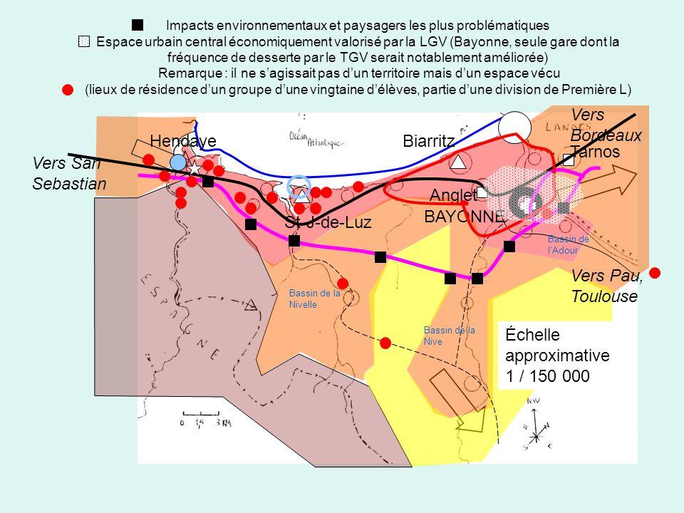 Impacts environnementaux et paysagers les plus problématiques Espace urbain central économiquement valorisé par la LGV (Bayonne, seule gare dont la fr