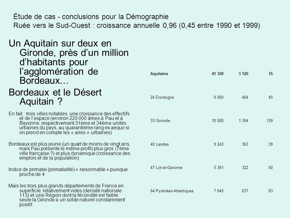 Un Aquitain sur deux en Gironde, près dun million dhabitants pour lagglomération de Bordeaux… Bordeaux et le Désert Aquitain ? En fait : trois villes
