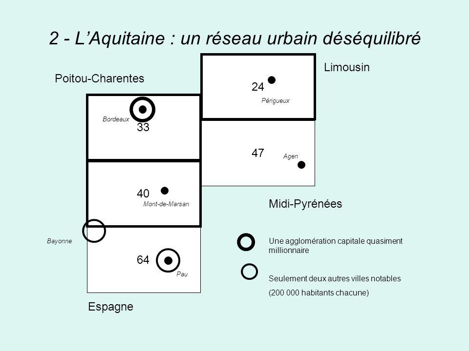 2 - LAquitaine : un réseau urbain déséquilibré 33 40 64 24 47 Midi-Pyrénées Une agglomération capitale quasiment millionnaire Seulement deux autres vi