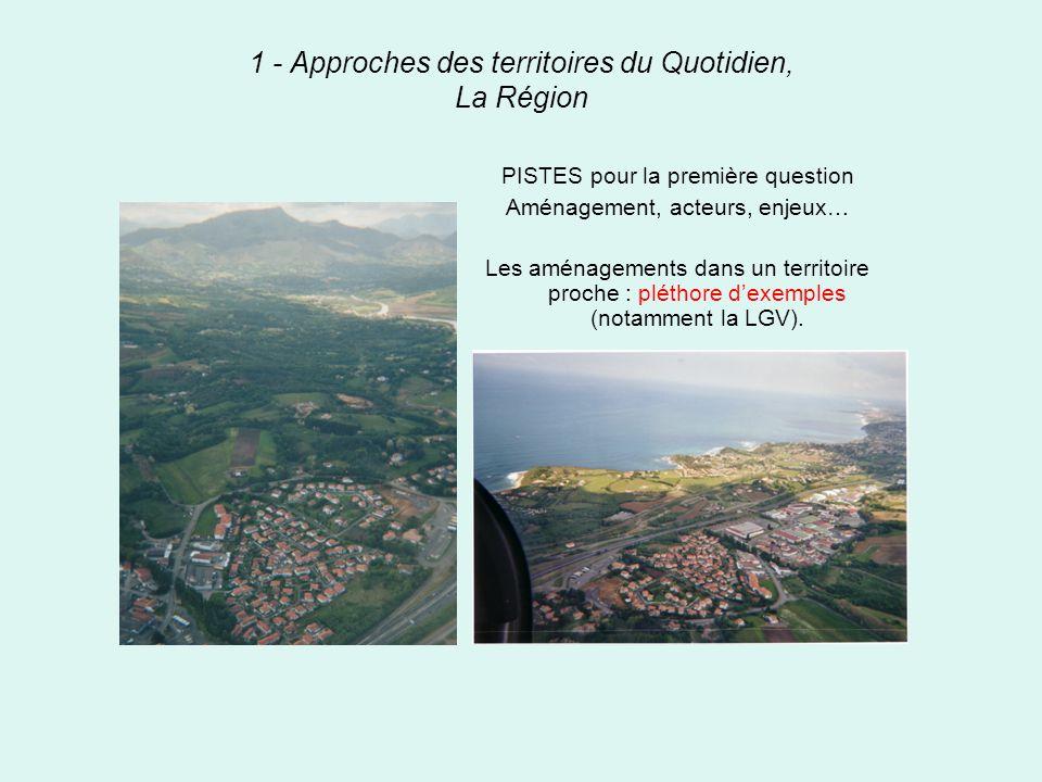 1 - Approches des territoires du Quotidien, La Région PISTES pour la première question Aménagement, acteurs, enjeux… Les aménagements dans un territoi