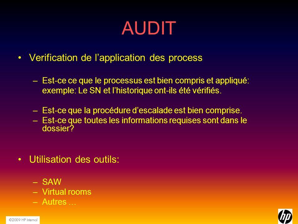 AUDIT Verification de lapplication des process –Est-ce ce que le processus est bien compris et appliqué: exemple: Le SN et lhistorique ont-ils été vér