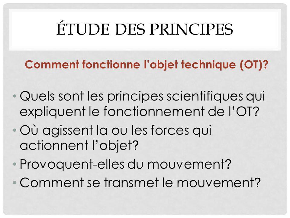 ÉTUDE DES PRINCIPES Comment fonctionne lobjet technique (OT).
