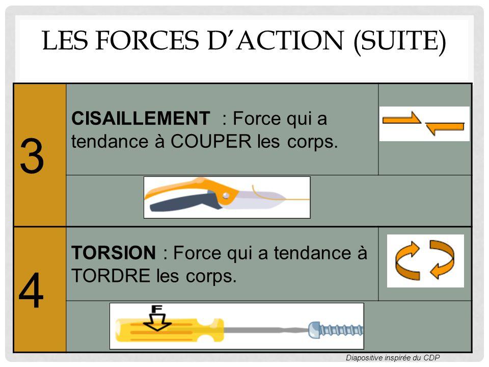 LES FORCES DACTION (SUITE) 3 CISAILLEMENT : Force qui a tendance à COUPER les corps.