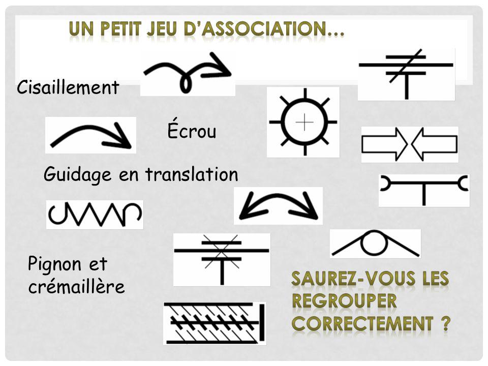 Écrou Cisaillement Pignon et crémaillère Guidage en translation