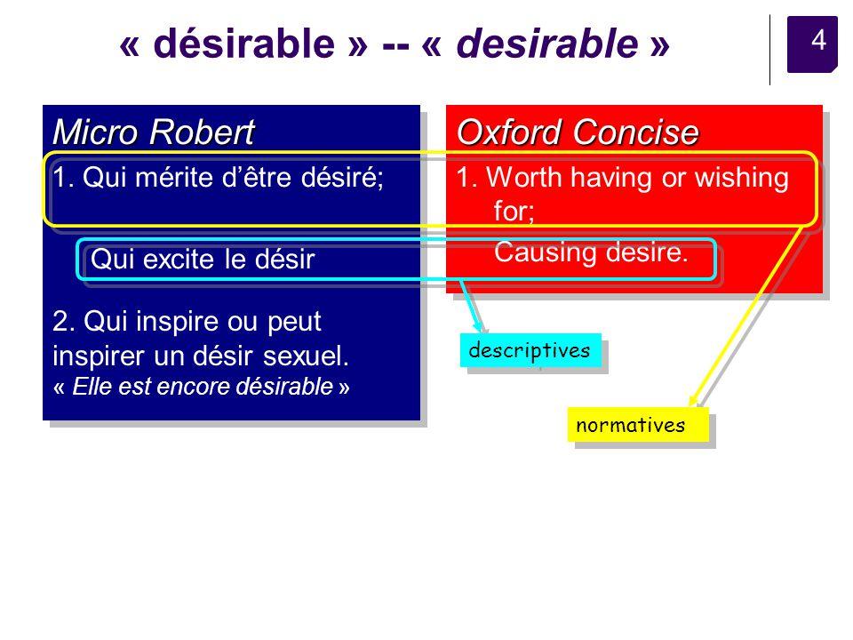 4 « désirable » -- « desirable » Micro Robert 1.