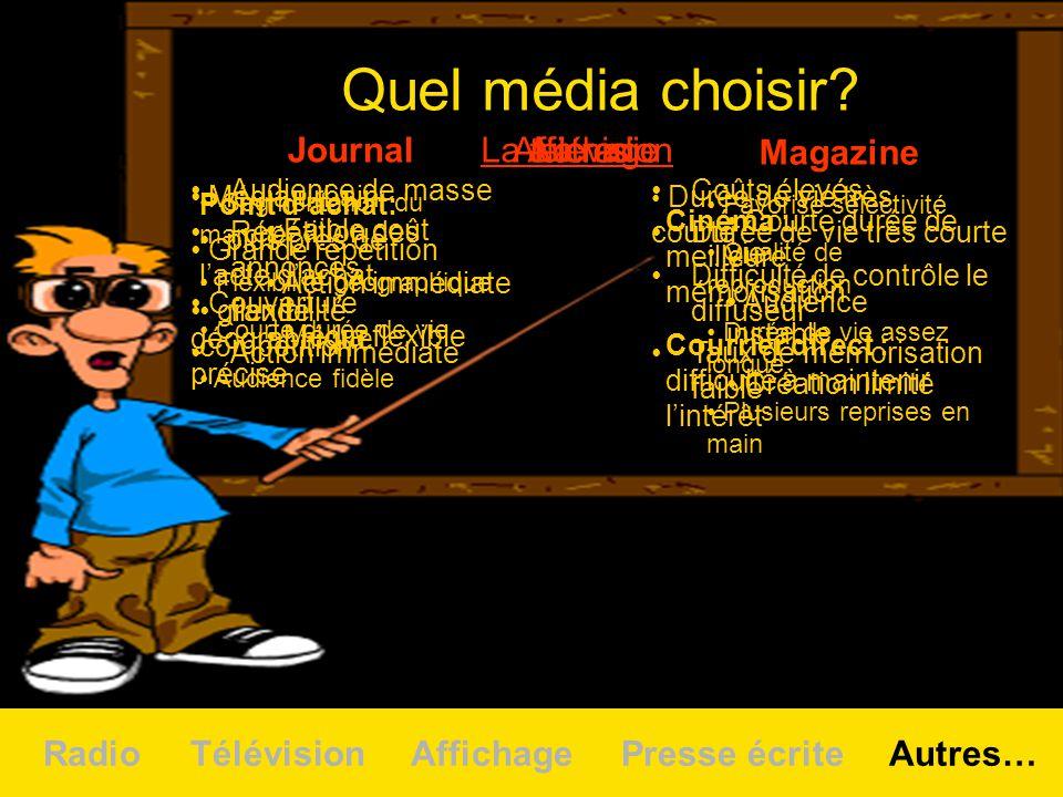 La radio Faible coût Action immédiate Média flexible Courte durée de vie Audience instable Création limité Quel média choisir? Radio Télévision Affich