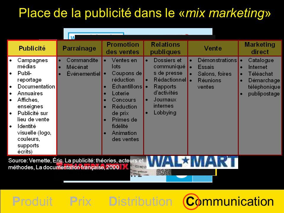 Produit Prix Distribution Communication Place de la publicité dans le «mix marketing» P roduit P rix D istribution C ommunication Produit Prix Distrib