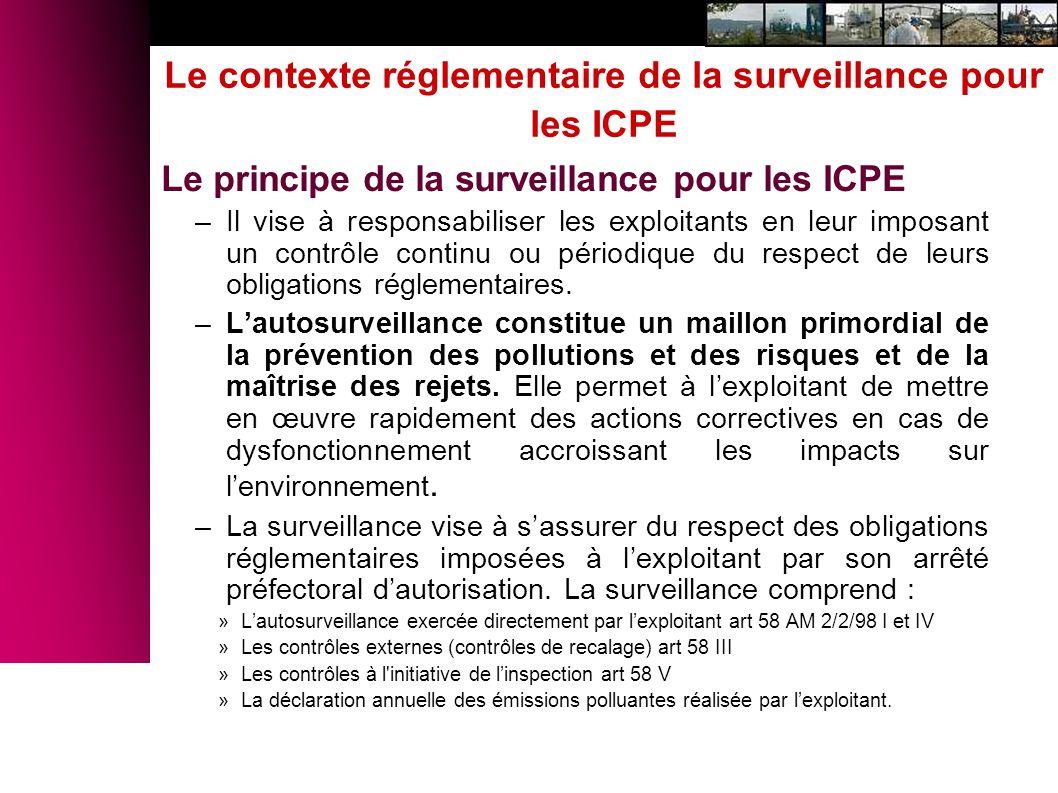 Le contexte réglementaire de la surveillance pour les ICPE Le principe de la surveillance pour les ICPE –Il vise à responsabiliser les exploitants en