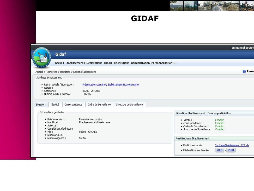 Autosurveillance Contrôles externes Surveillance RSDE Autosurveillance Contrôles externes