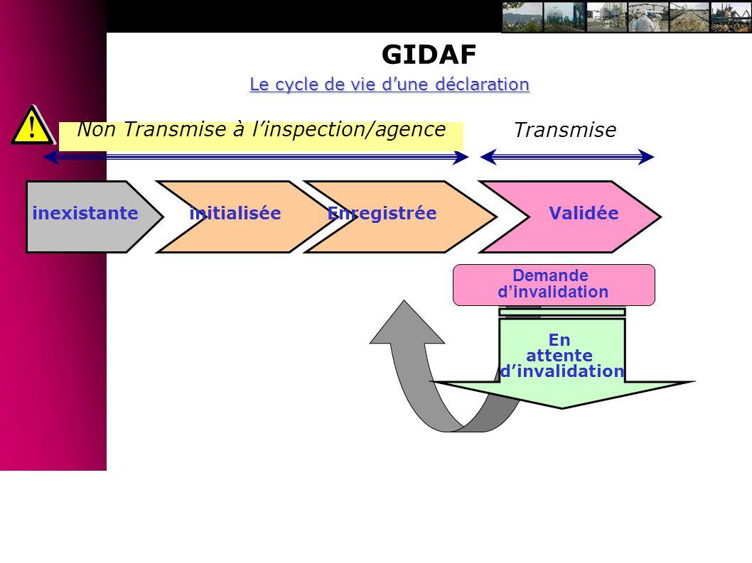 GIDAF Le cycle de vie dune déclaration inexistante initialiséeEnregistréeValidée Transmise En attente dinvalidation Demande dinvalidation Non Transmis