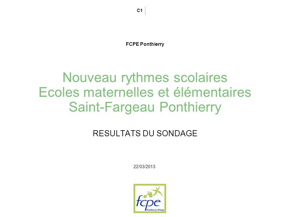 22/03/2013 Nouveau rythmes scolaires Ecoles maternelles et élémentaires Saint-Fargeau Ponthierry RESULTATS DU SONDAGE FCPE Ponthierry C1