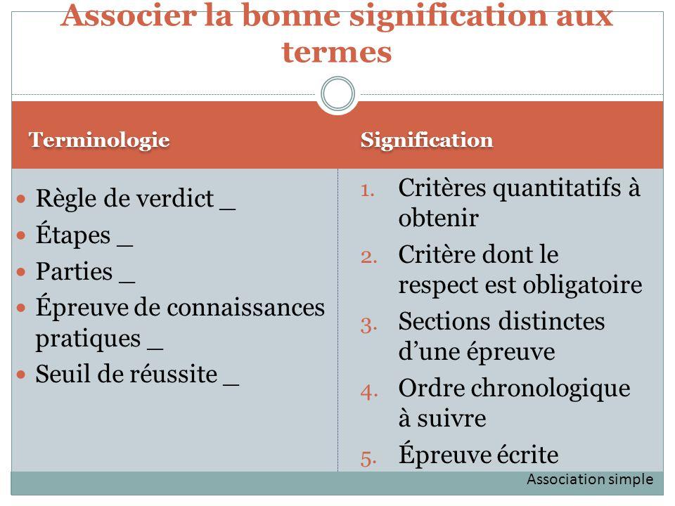 Terminologie Signification Règle de verdict _ Étapes _ Parties _ Épreuve de connaissances pratiques _ Seuil de réussite _ 1.