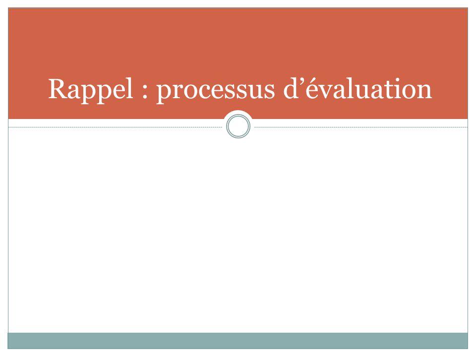 Rappel : processus dévaluation
