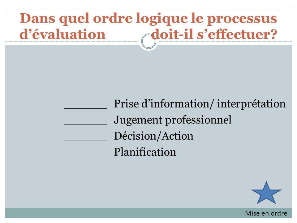 Dans quel ordre logique le processus dévaluation doit-il seffectuer.