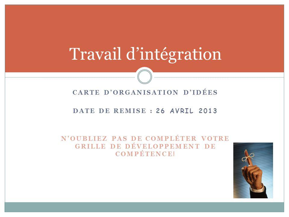 CARTE DORGANISATION DIDÉES DATE DE REMISE : 26 AVRIL 2013 NOUBLIEZ PAS DE COMPLÉTER VOTRE GRILLE DE DÉVELOPPEMENT DE COMPÉTENCE .