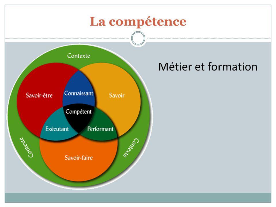 La compétence Métier et formation