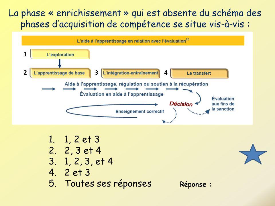 La phase « enrichissement » qui est absente du schéma des phases dacquisition de compétence se situe vis-à-vis : 1.