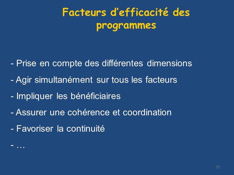 10 Facteurs defficacité des programmes - Prise en compte des différentes dimensions - Agir simultanément sur tous les facteurs - Impliquer les bénéficiaires - Assurer une cohérence et coordination - Favoriser la continuité - …