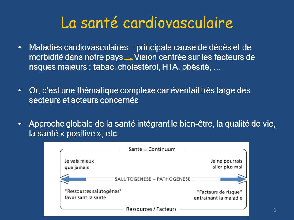 23 C3 Ressources personnelles et types de comportements favorables à la santé 1.Ressources personnelles favorables à la santé 2.Amélioration du comportement favorables à la santé