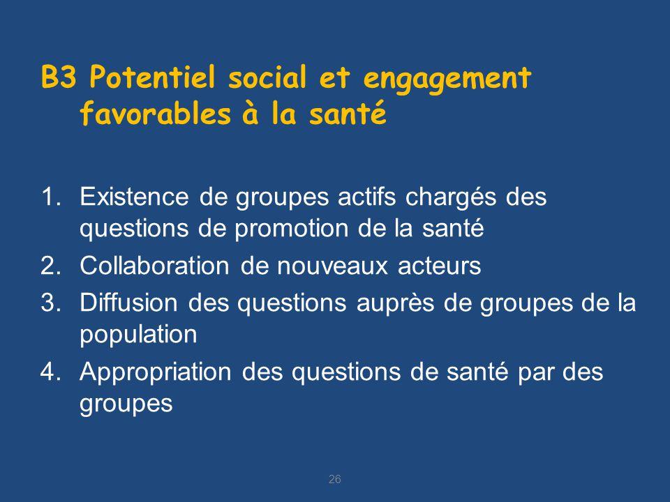 26 B3 Potentiel social et engagement favorables à la santé 1.Existence de groupes actifs chargés des questions de promotion de la santé 2.Collaboration de nouveaux acteurs 3.Diffusion des questions auprès de groupes de la population 4.Appropriation des questions de santé par des groupes