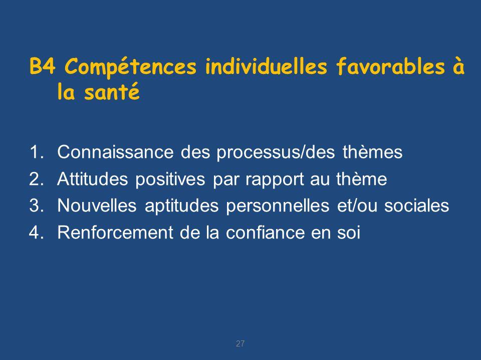 27 B4 Compétences individuelles favorables à la santé 1.Connaissance des processus/des thèmes 2.Attitudes positives par rapport au thème 3.Nouvelles aptitudes personnelles et/ou sociales 4.Renforcement de la confiance en soi