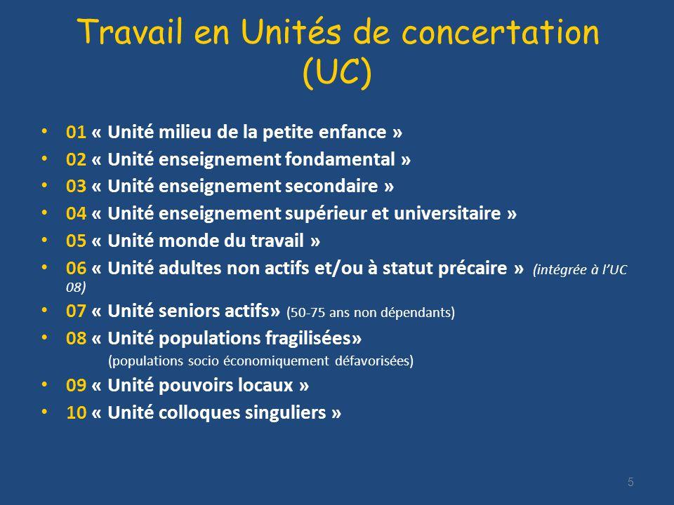 6 Principes des UC Chaque UC propose des objectifs à 5 ans et des pistes dactions concrètes à mettre en œuvre dans un délai de deux ans