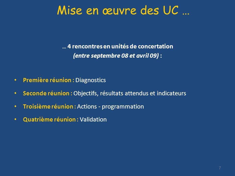 7 … 4 rencontres en unités de concertation (entre septembre 08 et avril 09) : Première réunion : Diagnostics Seconde réunion : Objectifs, résultats at