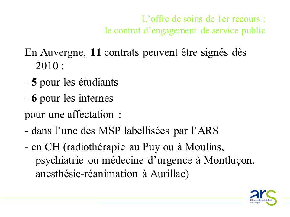 Loffre de soins de 1er recours : le contrat dengagement de service public En Auvergne, 11 contrats peuvent être signés dès 2010 : - 5 pour les étudiants - 6 pour les internes pour une affectation : - dans lune des MSP labellisées par lARS - en CH (radiothérapie au Puy ou à Moulins, psychiatrie ou médecine durgence à Montluçon, anesthésie-réanimation à Aurillac)