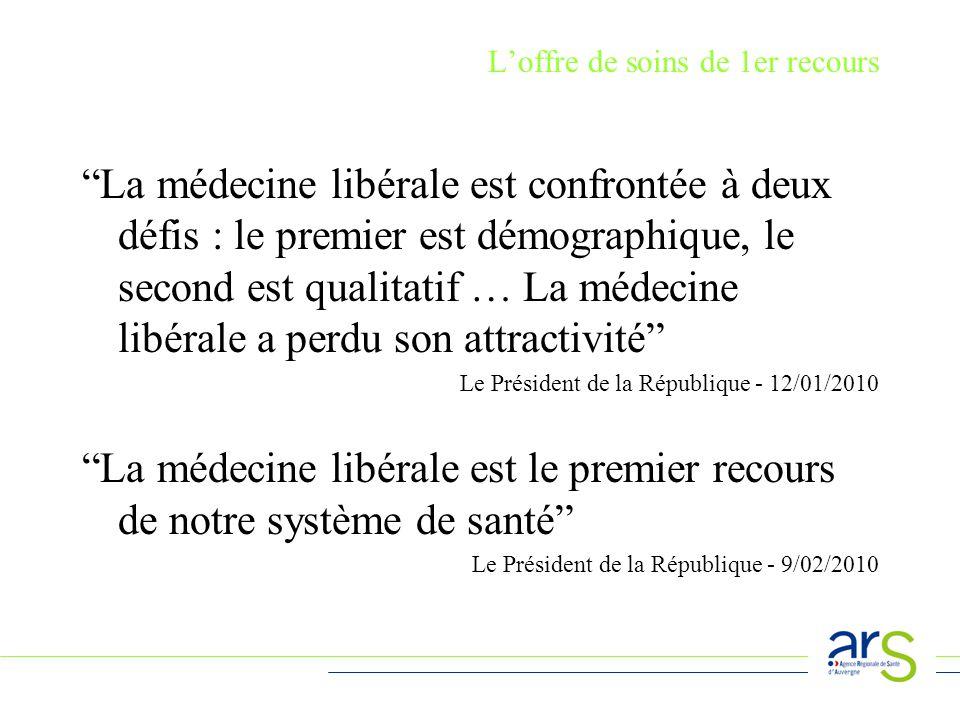 La médecine libérale est confrontée à deux défis : le premier est démographique, le second est qualitatif … La médecine libérale a perdu son attractivité Le Président de la République - 12/01/2010 La médecine libérale est le premier recours de notre système de santé Le Président de la République - 9/02/2010