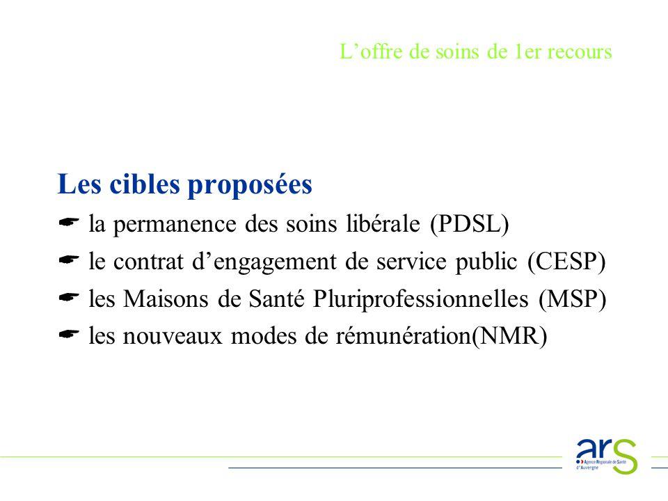 Loffre de soins de 1er recours Les cibles proposées la permanence des soins libérale (PDSL) le contrat dengagement de service public (CESP) les Maisons de Santé Pluriprofessionnelles (MSP) les nouveaux modes de rémunération(NMR)